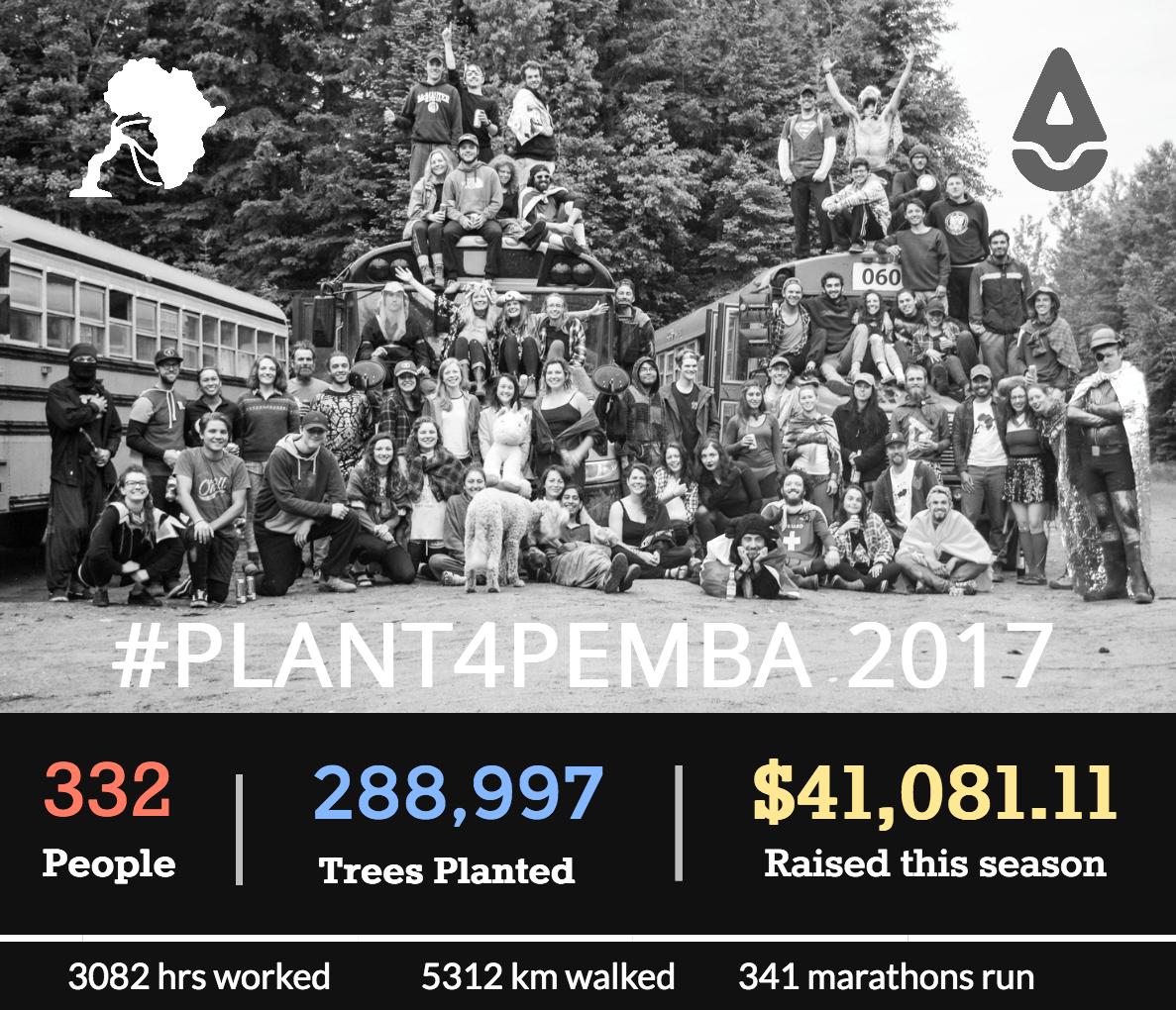 Plant4Pemba Info Graphic.png